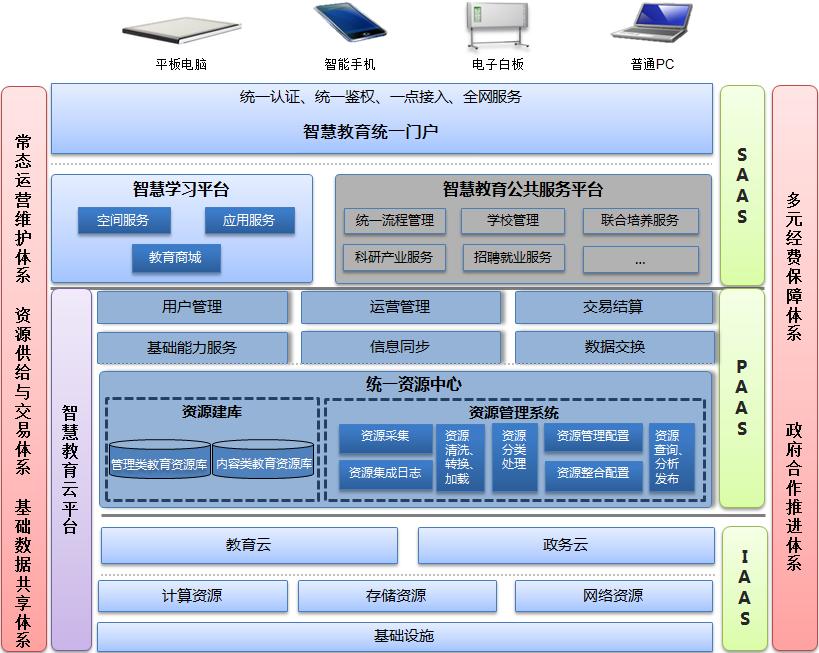 http://www.chinesealledu.com/wp-content/uploads/2015/06/edu.png