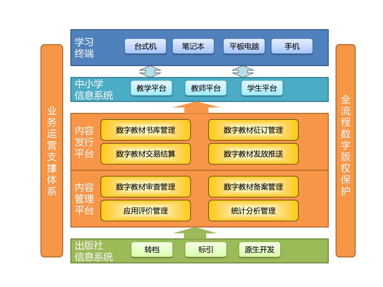 http://www.chinesealledu.com/wp-content/uploads/2015/06/etextbook1.png